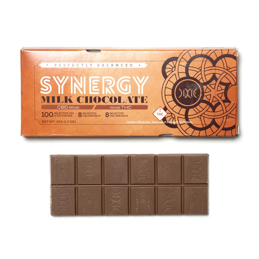 Dixie Synergy Milk Chocolate